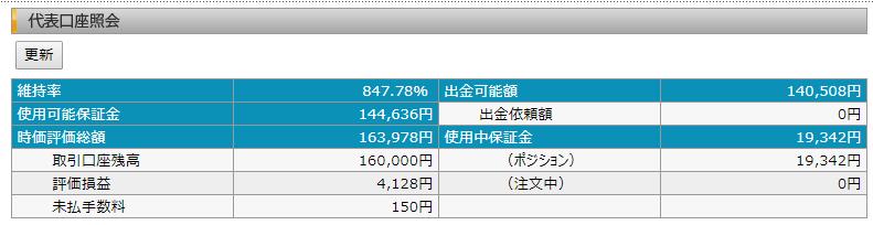 メキシコペソ/円